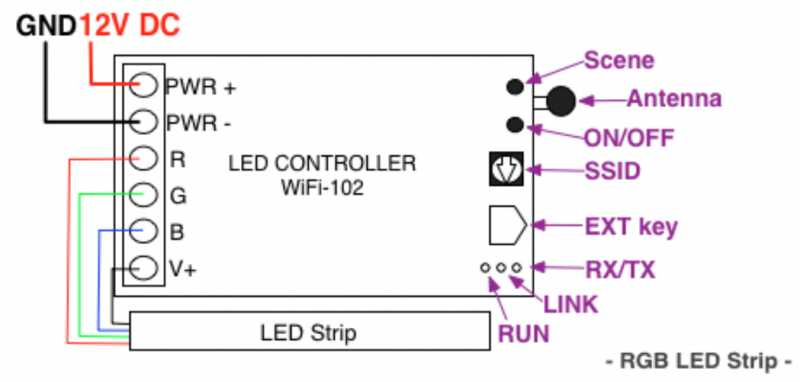 iphone android wifi led controller oznium click below links to pdf setup procedure user guide