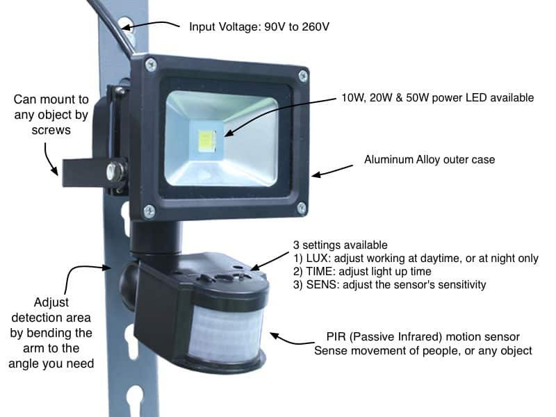Wiring Flood Lights Type also mercial Led Outdoor Flood Lights Wiring Diagrams in addition 22 Landscape Lighting Ideas Pictures together with Strobe Led Light Strip Wiring Diagram additionally Security Light Wiring Diagram. on led floodlight wiring diagram